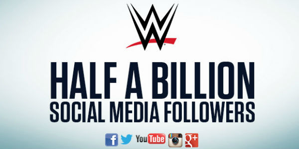 Image result for wwe social media